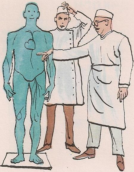 вештачко тело