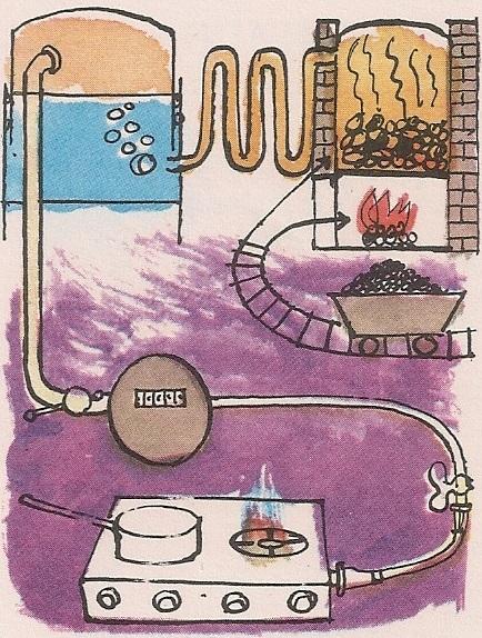 градски гас