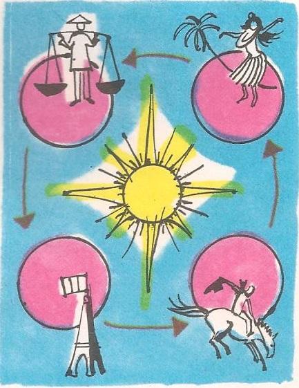 Да ли се Сунце види са свих места на Земљи?