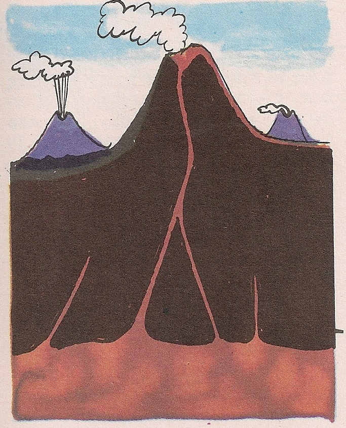 Зашто из неких планина избијају дим и пламен?