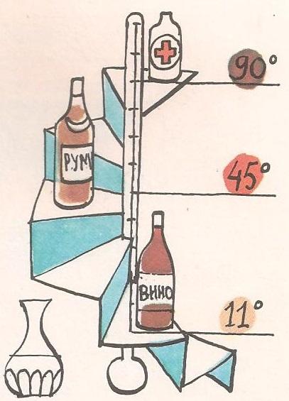 Зашто неко вино има 11 степени?