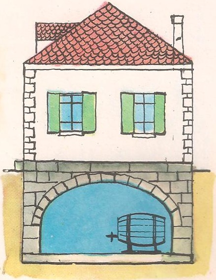Зашто се испод куће прави подрум?
