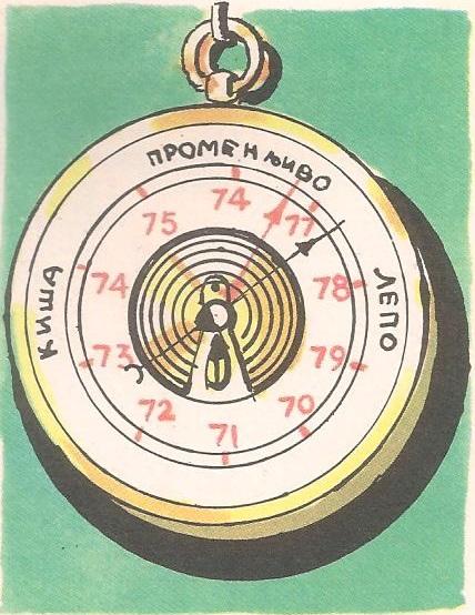 Како барометар показује време?