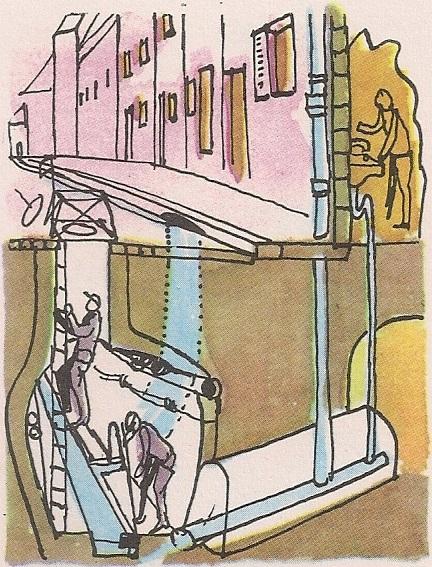 канализација