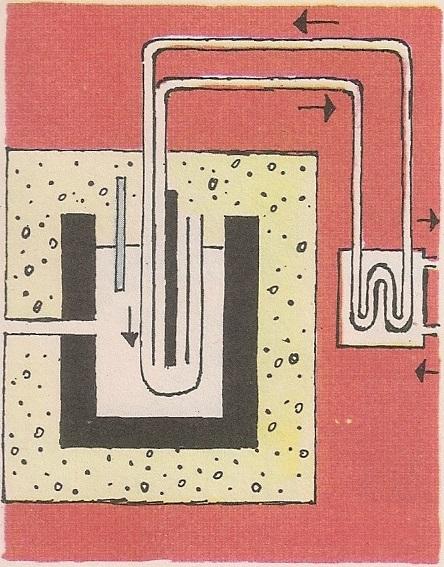 нуклеарни реактор